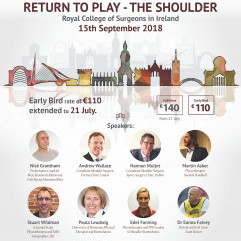 Return to Play- The Shoulder